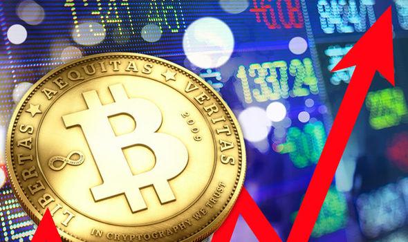 bitcoin-price-live-989523