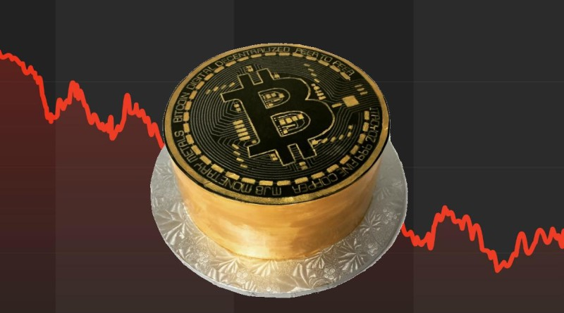 bitcoin-birthday-price-fall